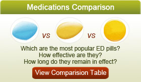 Compare Viagra With Kamagra